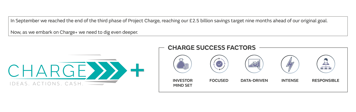 A TWO MILLION POUND IDEA CHARGES UP CASH SAVINGS