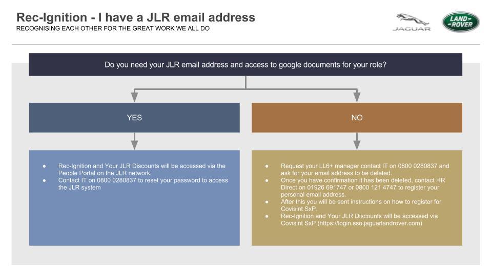 Offers - JLR Team Talk